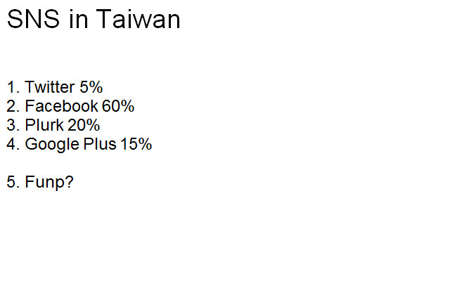 SNS in Taiwan