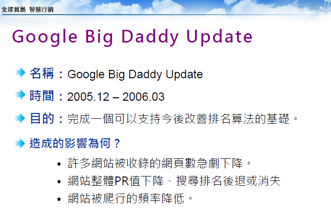 Google Big Daddy Update