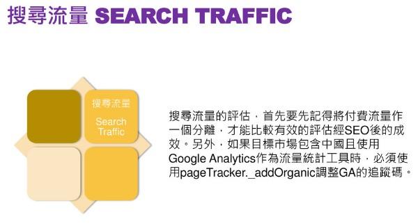 尋流量 Search Traffic