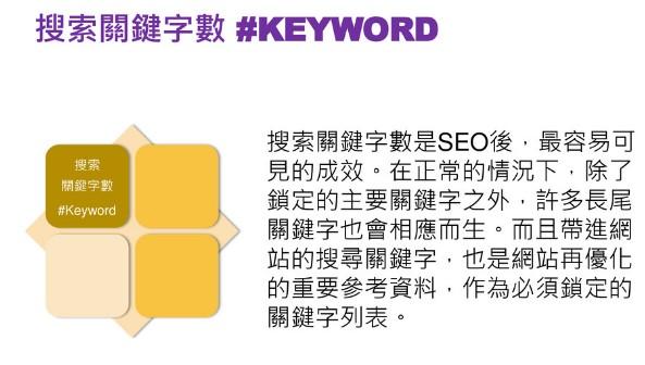 關鍵字 Keyword