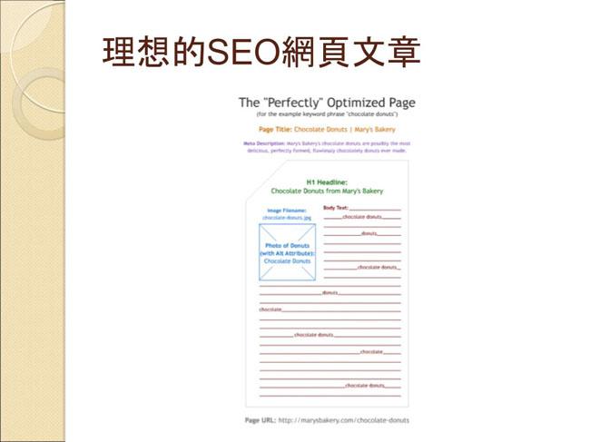 理想的SEO網頁