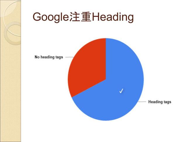 google注重heading