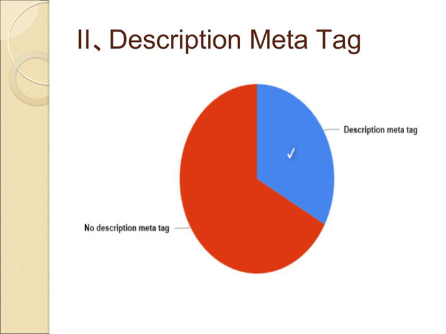 Description Meta tag