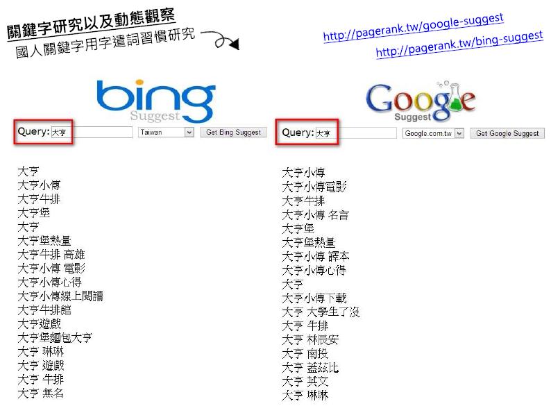 搜尋框關鍵字建議工具
