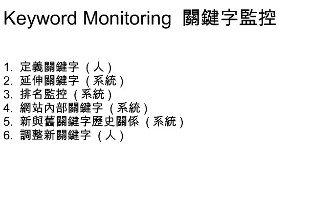 Keyword Monitoring 關鍵字監控